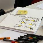 Workout Sketchnoting